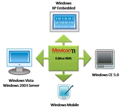 Protocol Automation Technologies Pvt Ltd Movicon  - Movicon  by Protocol Automation Technologies Pvt Ltd