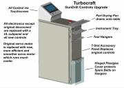 All All - Gun Drill Controls Upgrade For Old Eldorado Gun Drills by Turbocraft, Inc.