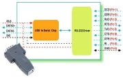Converters Control Products - I-7560 by Techbase SA