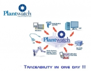 All Industrial Software - Plantwatch by HTE,inc.