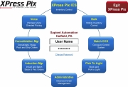 All Industrial Software - XPress Pix ICS - Inventory Control Software by Sapient Automation
