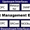 Chipkin Automation Systems The S4 Group Protocol Gateways - The S4 Group Protocol Gateways by Chipkin Automation Systems