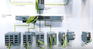 Siemens - Scalance X