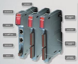 Trios Flexslice System